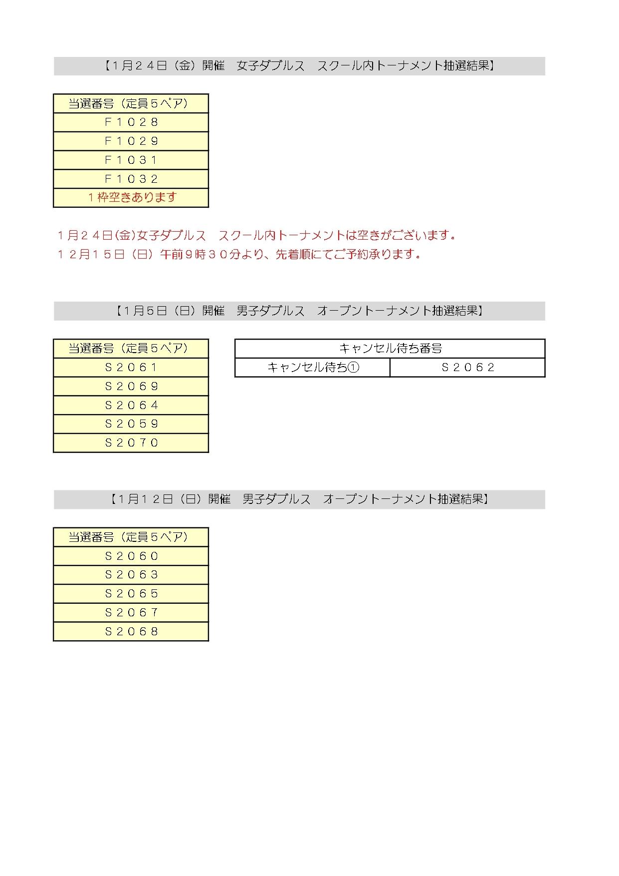 2020.1月トーナメント抽選結果_b0158200_11503600.jpg