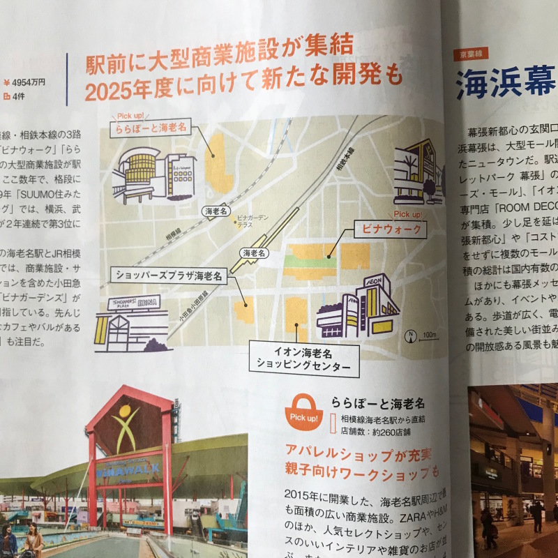 【WORKS】SUUMO新築マンション 首都圏版 ショッピングモール激戦区_c0141005_09511987.jpg