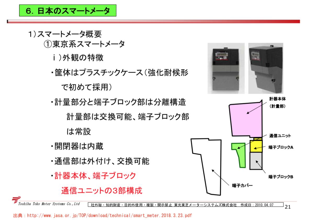 スマートメーター  火災警戒? スピード作業「検査で見つけ次第、取り替えたはずが」/  こちら特報部  東京新聞 _b0242956_16163692.jpg