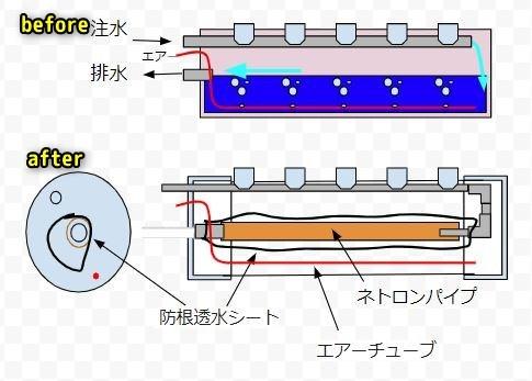 塩ビ管水耕栽培装置の手直し_c0063348_07191214.jpg