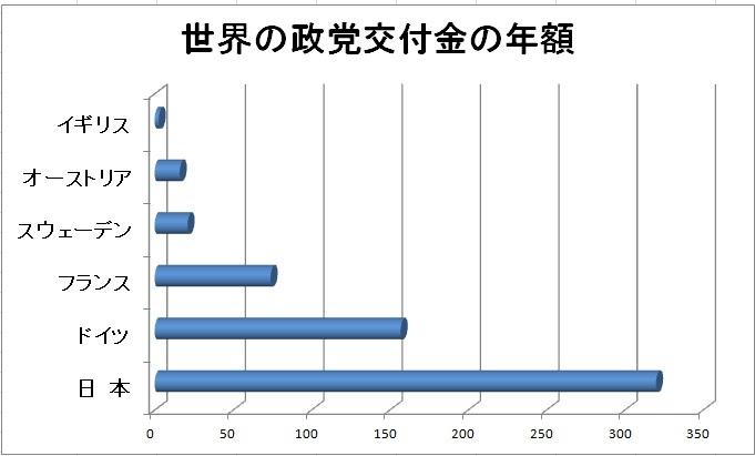 男女平等ギャップと選挙制度_c0166264_18502084.jpg