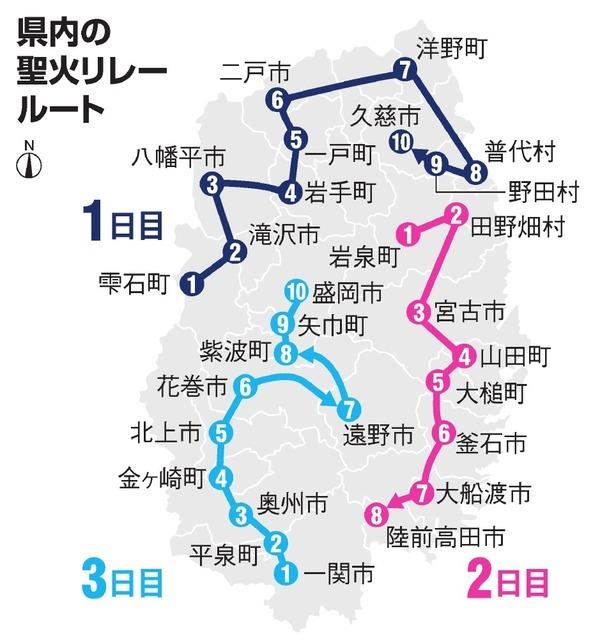 長崎 聖火 ランナー