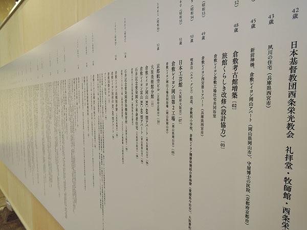 「浦辺鎮太郎の仕事」展へ_d0168406_09233231.jpg