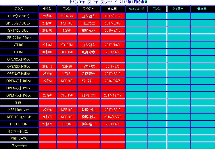 12/22トミンミニフェスFINALについて 雨レコード認定します_d0067418_10554641.jpg