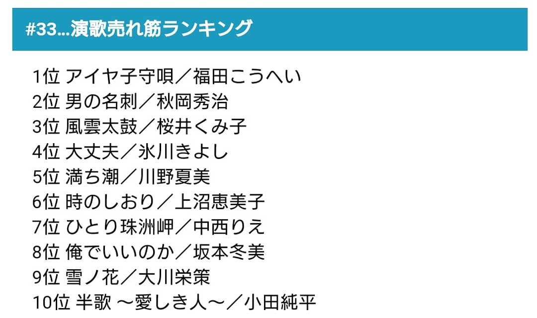 演歌売れ筋ランキング・男の名刺第2位!_b0083801_17071621.jpg