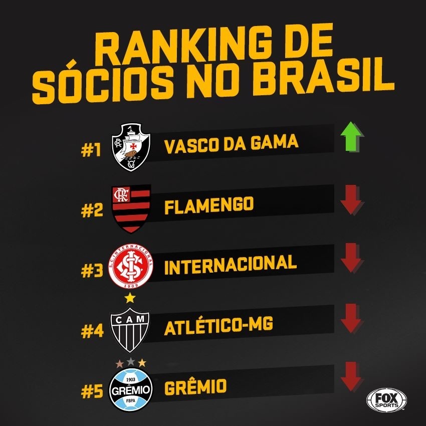 【日本では何故か全く報道されない】 #サッカー #ブラジル #CampeonatoBrasileiro 2019 全38節終了し閉幕 #BRASILEIRÃO 備忘録?_b0032617_15483356.jpg