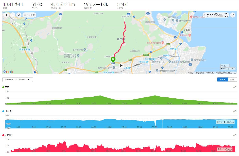 ジングルベルマラソンに参加しました_e0201281_19384454.jpg