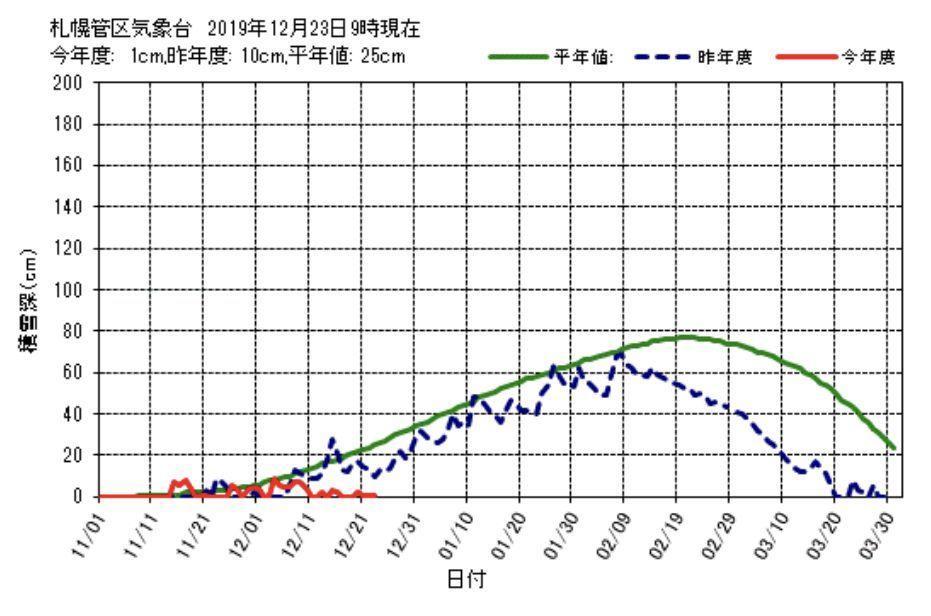 冬至を越えて_c0025115_22150801.jpg
