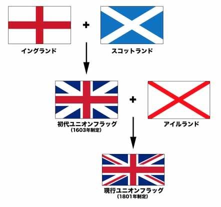 白ワンコの故郷はスコットランド。_b0107163_11222770.jpg