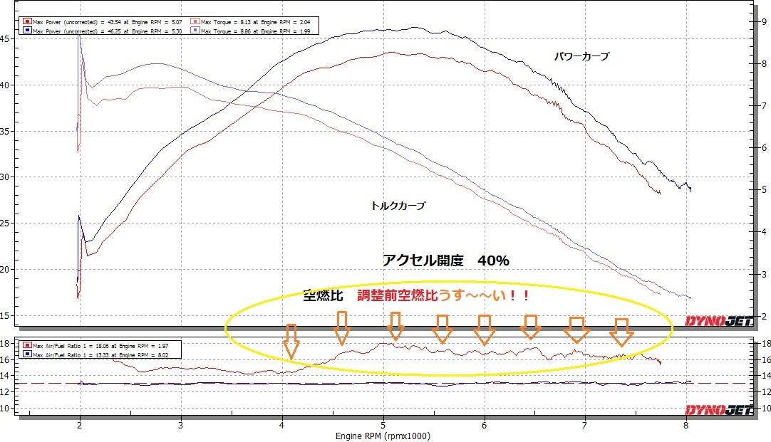 CRF1000L 燃料セッティング②_e0114857_14030191.jpg