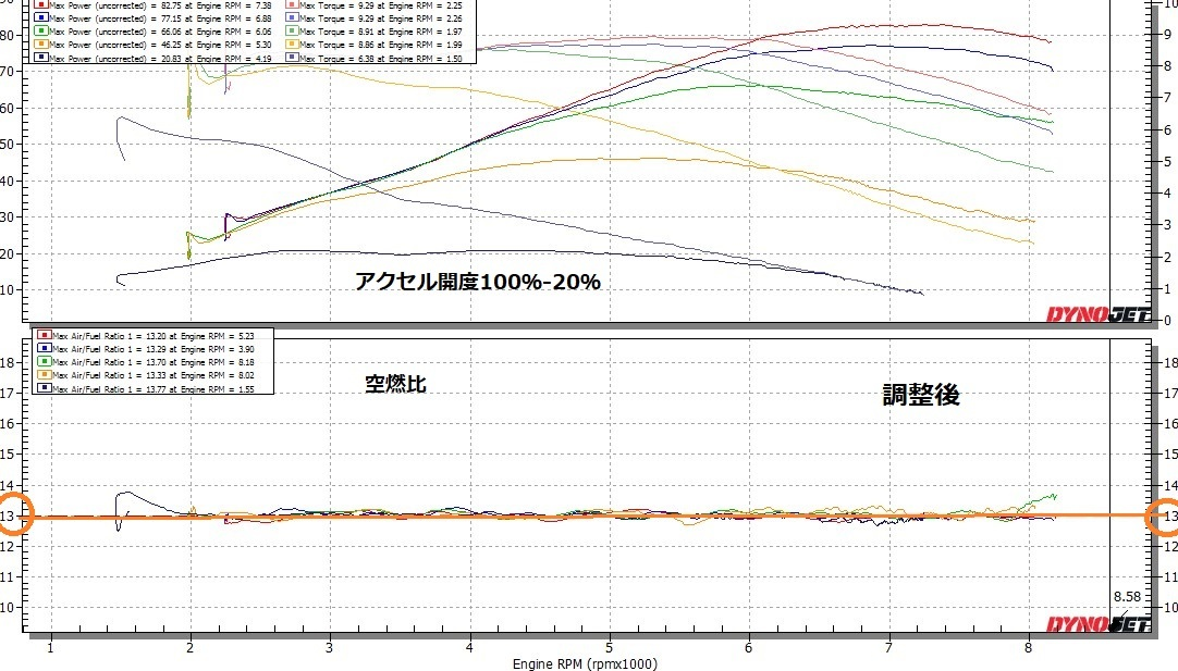 CRF1000L 燃料セッティング②_e0114857_14080185.jpg