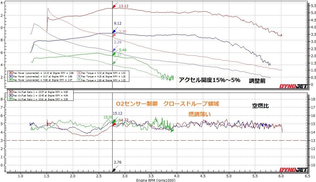 CRF1000L 燃料セッティング③_e0114857_10421894.jpg