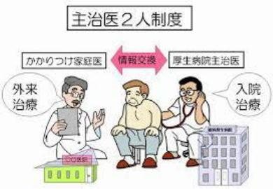 《 日本とアメリカ合衆国の医療制度 》_c0328479_16282274.jpg