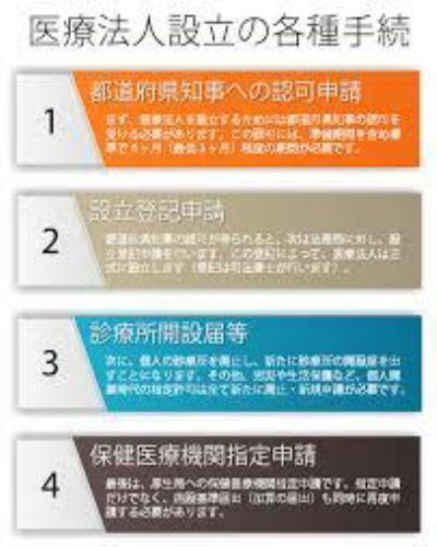 《 日本とアメリカ合衆国の医療制度 》_c0328479_16283641.jpg