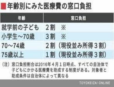 《 日本とアメリカ合衆国の医療制度 》_c0328479_16284935.jpg