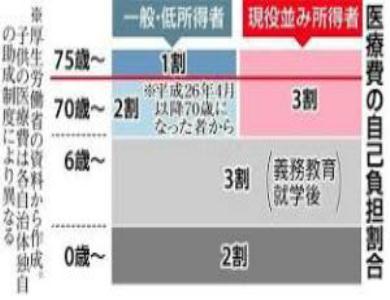 《 日本とアメリカ合衆国の医療制度 》_c0328479_16291106.jpg