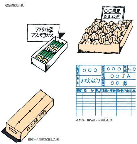 ② 10.1.1 商品への表示_b0391989_19470524.jpg