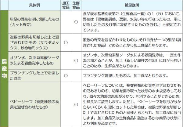 ② 10.1.1 商品への表示_b0391989_19480373.jpg