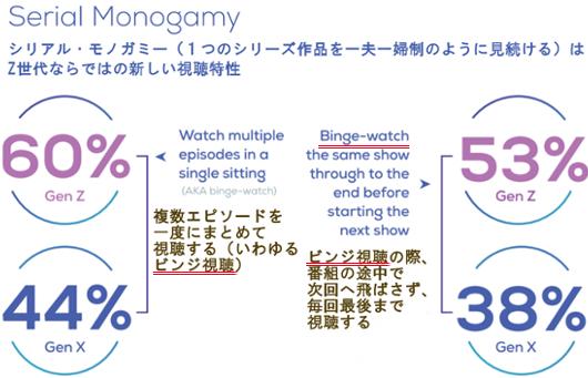 ビンジ・ウォッチング・ビューティ・キット(Binge-Watching Beauty Kit)_b0007805_07232032.jpg
