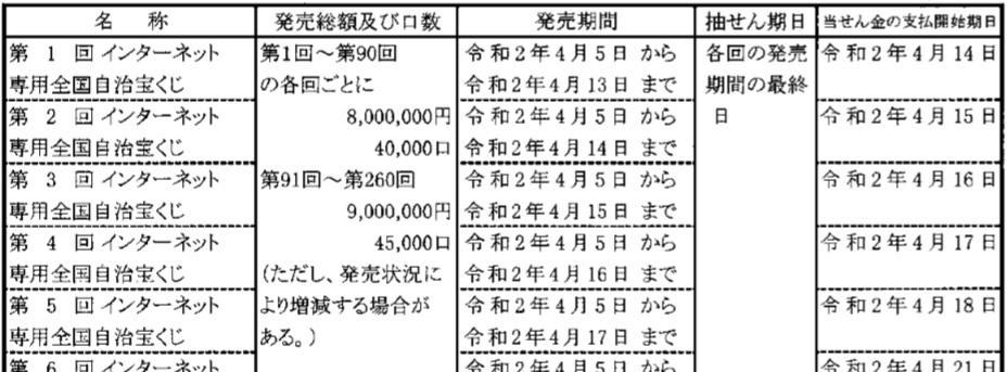 第1回インターネット専用宝くじ山分けクイズ_f0070359_20041201.jpg