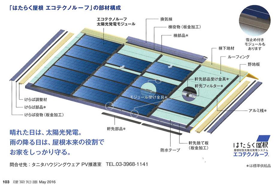 働く屋根エコテクノルーフ:パネル受材兼用通気胴縁_e0054299_09482886.jpg