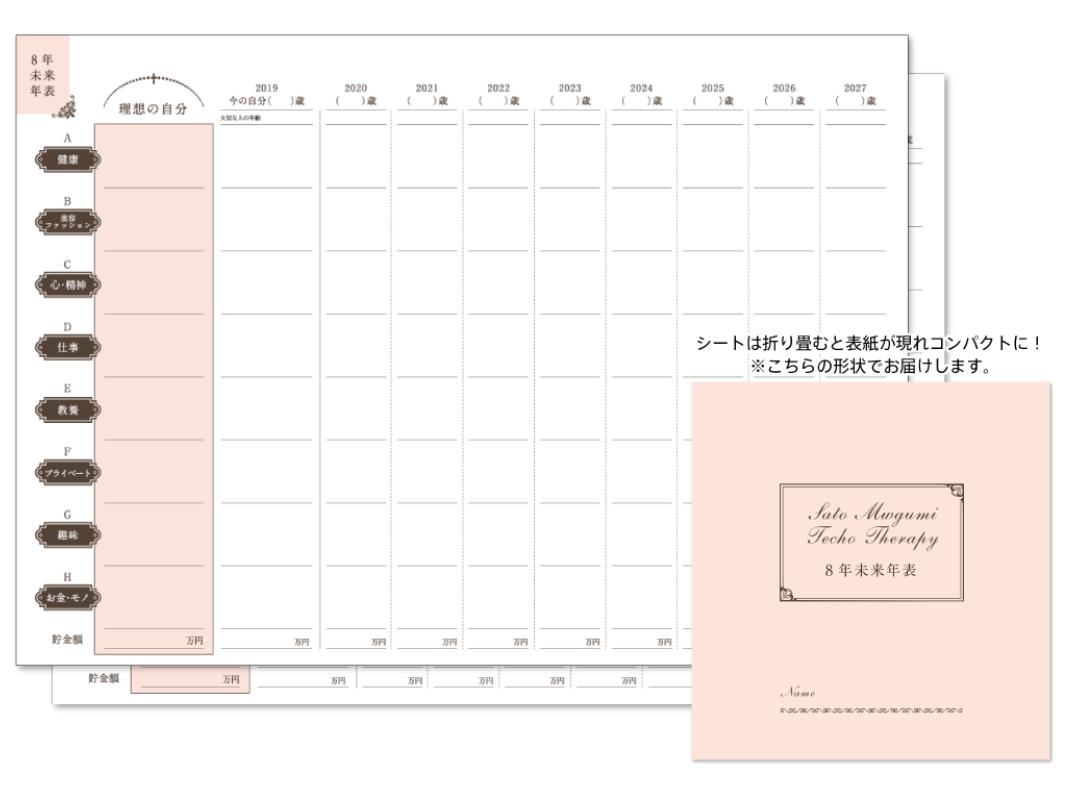 最新版「8年未来年表」販売スタートのお知らせ_f0164842_13075115.png