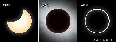 日食の観測_c0180460_00211405.jpg