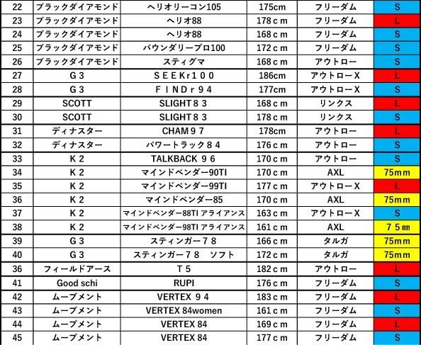 『トライテレマークスキーinカムイスキーリンクス』2020 VOL.1 ご案内!_d0198793_18450361.jpg