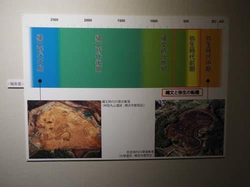 ぐるっとパスNo.12・13 神奈川歴博「縄文と弥生」展とそごう美「ミュシャ」展まで見たこと_f0211178_17213337.jpg