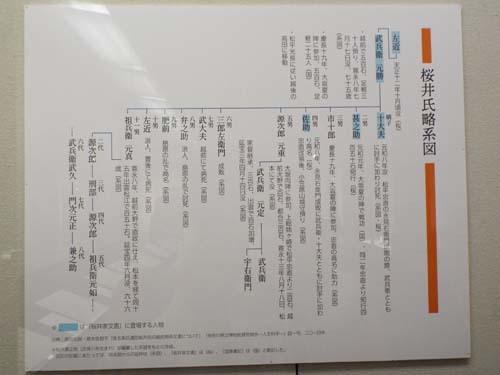 ぐるっとパスNo.12・13 神奈川歴博「縄文と弥生」展とそごう美「ミュシャ」展まで見たこと_f0211178_17225975.jpg