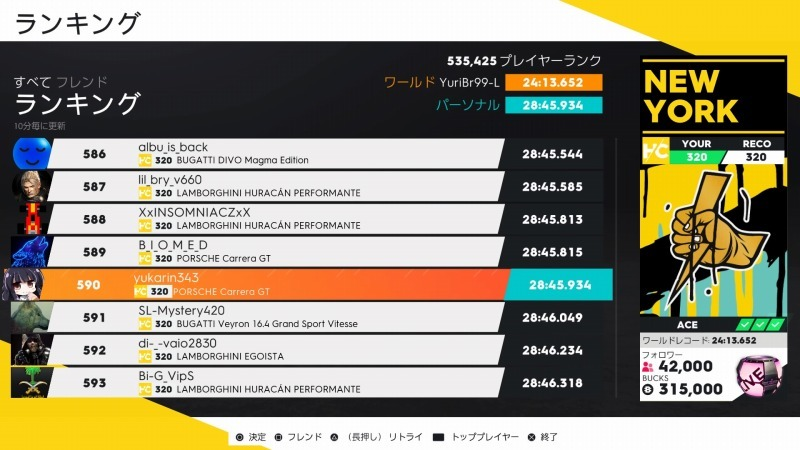 ゲーム「THE CREW2Huracan PerformanteでNew Yorkを本気で走る【28.19.822】」_b0362459_23413593.jpg