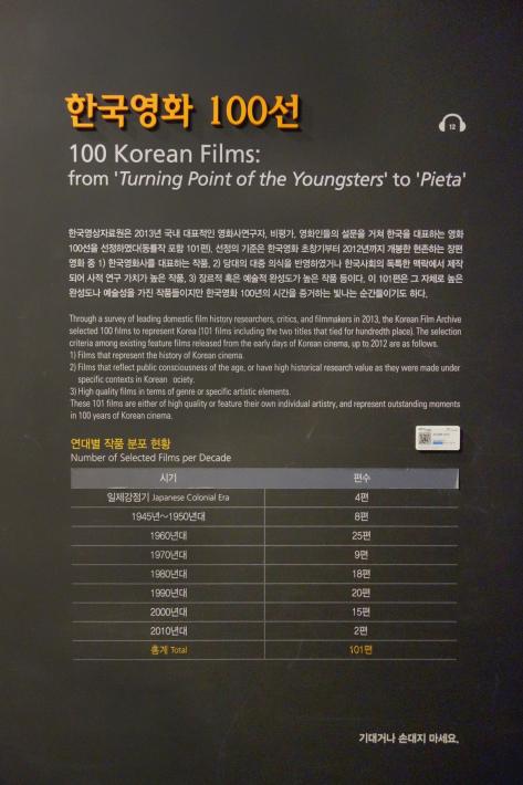 韓国映画博物館 KOREAN FILM MUSEUM 한국영화박물관 と MBC WORLD 上岩DMC(디지털미디어시티 デジタルメディアシティ) 2019年12月 ソウルの旅_f0117059_19340165.jpg