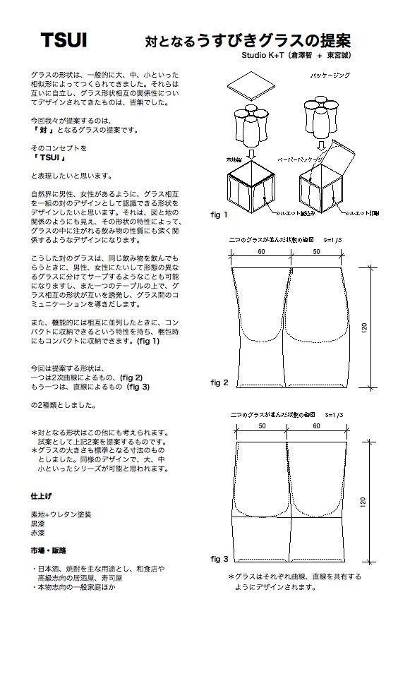 グラスのデザイン 対となるグラスの提案_b0074416_22363113.jpg