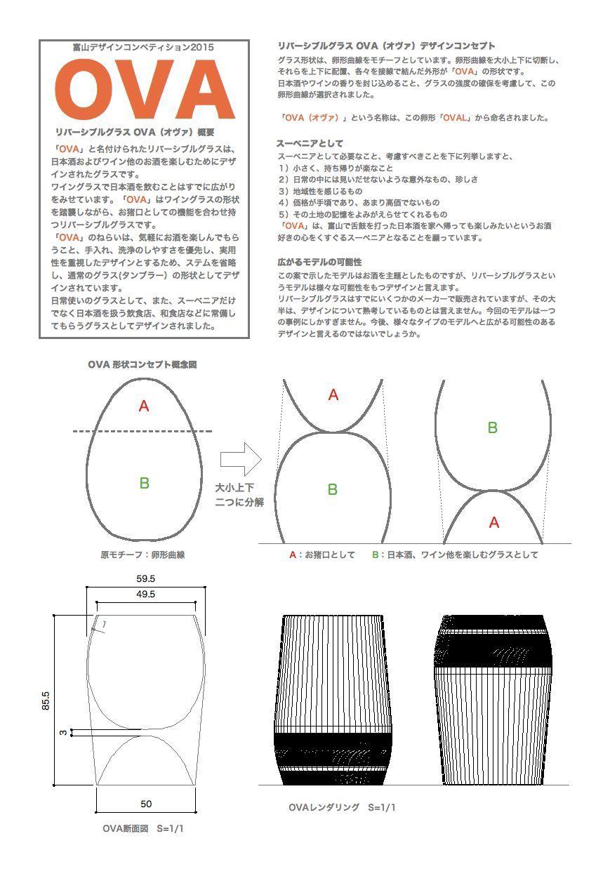 グラスのデザイン 富山デザインコンペティション2015提出案_b0074416_22465886.jpg
