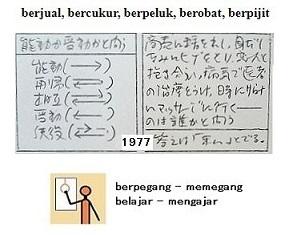 図解案内: BER- 動詞のリンク_a0051297_07415347.jpg