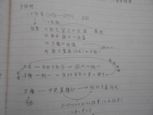 綿引弘『世界史の散歩路』(聖文社)通読_b0050651_09435021.jpg
