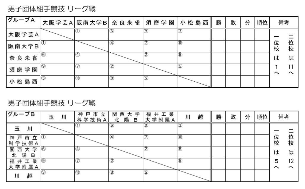 第8回和歌山ビッグホエール空手道大会 組み合わせ表掲載_e0238098_22080582.jpg