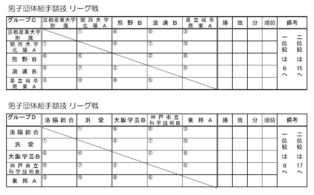 第8回和歌山ビッグホエール空手道大会 組み合わせ表掲載_e0238098_22081842.jpg