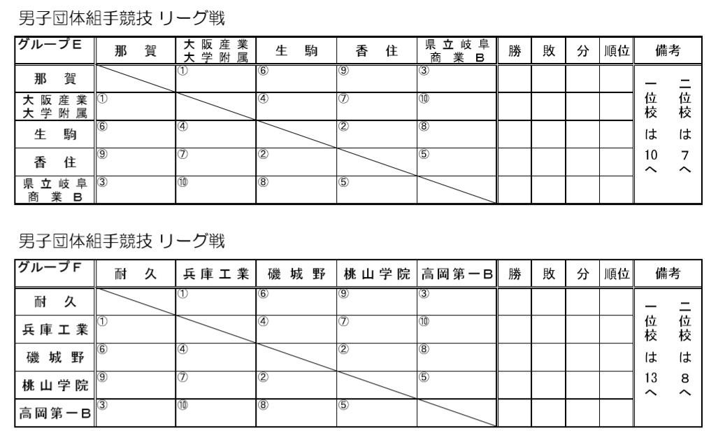 第8回和歌山ビッグホエール空手道大会 組み合わせ表掲載_e0238098_22083082.jpg