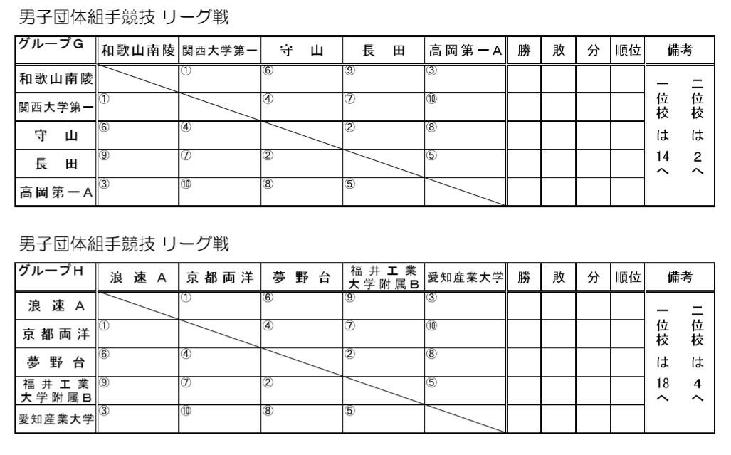 第8回和歌山ビッグホエール空手道大会 組み合わせ表掲載_e0238098_22084081.jpg