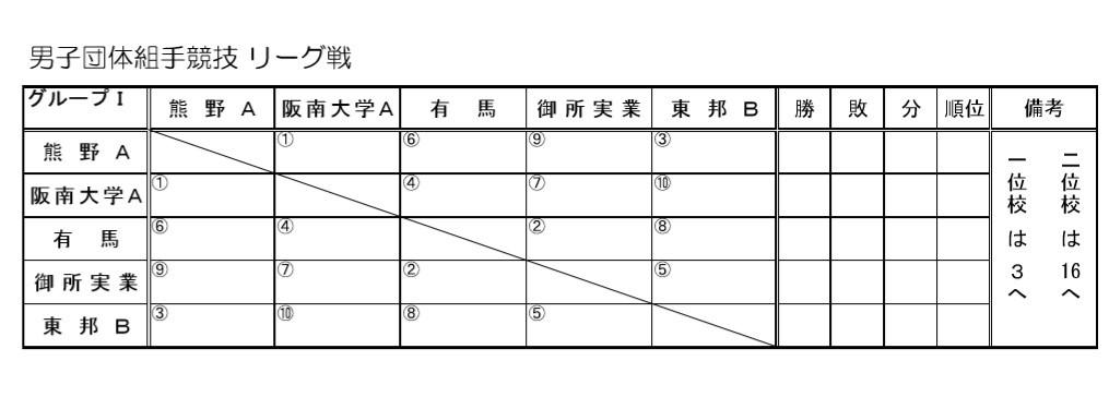 第8回和歌山ビッグホエール空手道大会 組み合わせ表掲載_e0238098_22085280.jpg