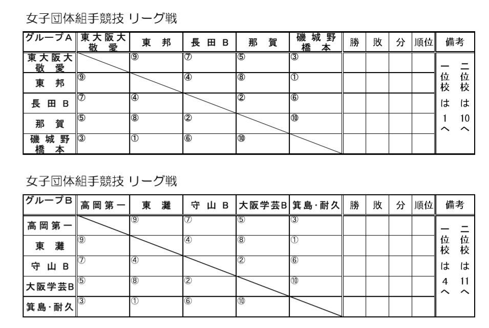 第8回和歌山ビッグホエール空手道大会 組み合わせ表掲載_e0238098_22090518.jpg