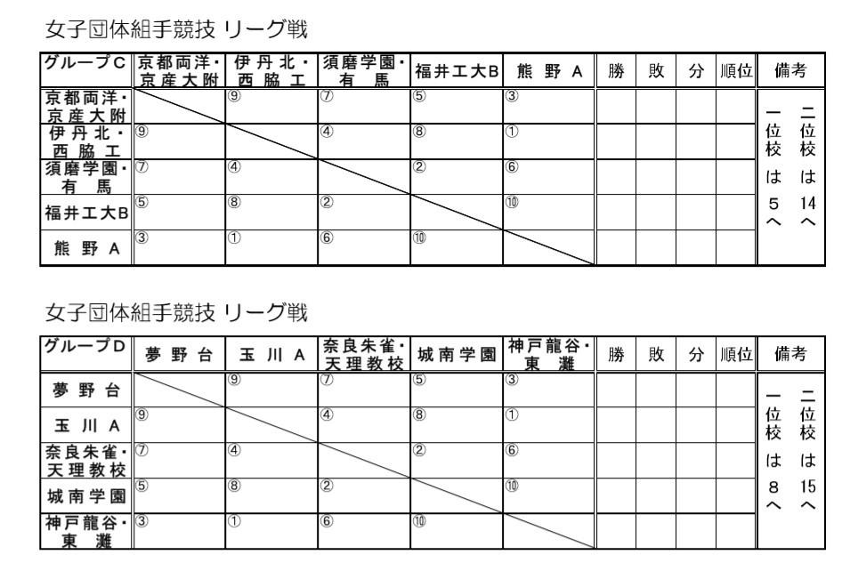 第8回和歌山ビッグホエール空手道大会 組み合わせ表掲載_e0238098_22091871.jpg