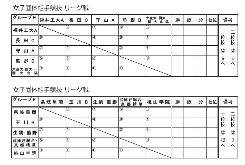 第8回和歌山ビッグホエール空手道大会 組み合わせ表掲載_e0238098_22092921.jpg
