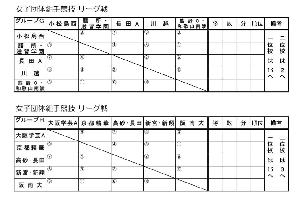第8回和歌山ビッグホエール空手道大会 組み合わせ表掲載_e0238098_22093956.jpg