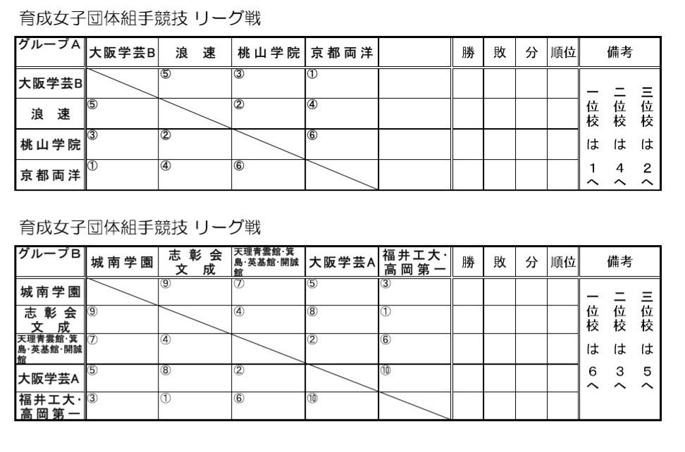 第8回和歌山ビッグホエール空手道大会 組み合わせ表掲載_e0238098_22095304.jpg