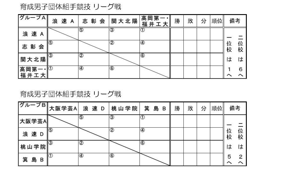 第8回和歌山ビッグホエール空手道大会 組み合わせ表掲載_e0238098_22104520.jpg