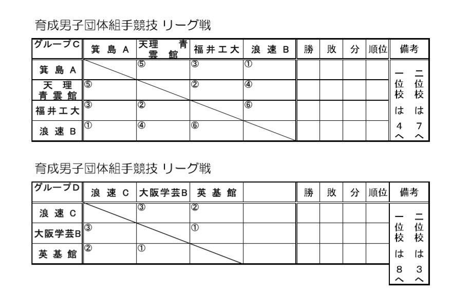 第8回和歌山ビッグホエール空手道大会 組み合わせ表掲載_e0238098_22105538.jpg