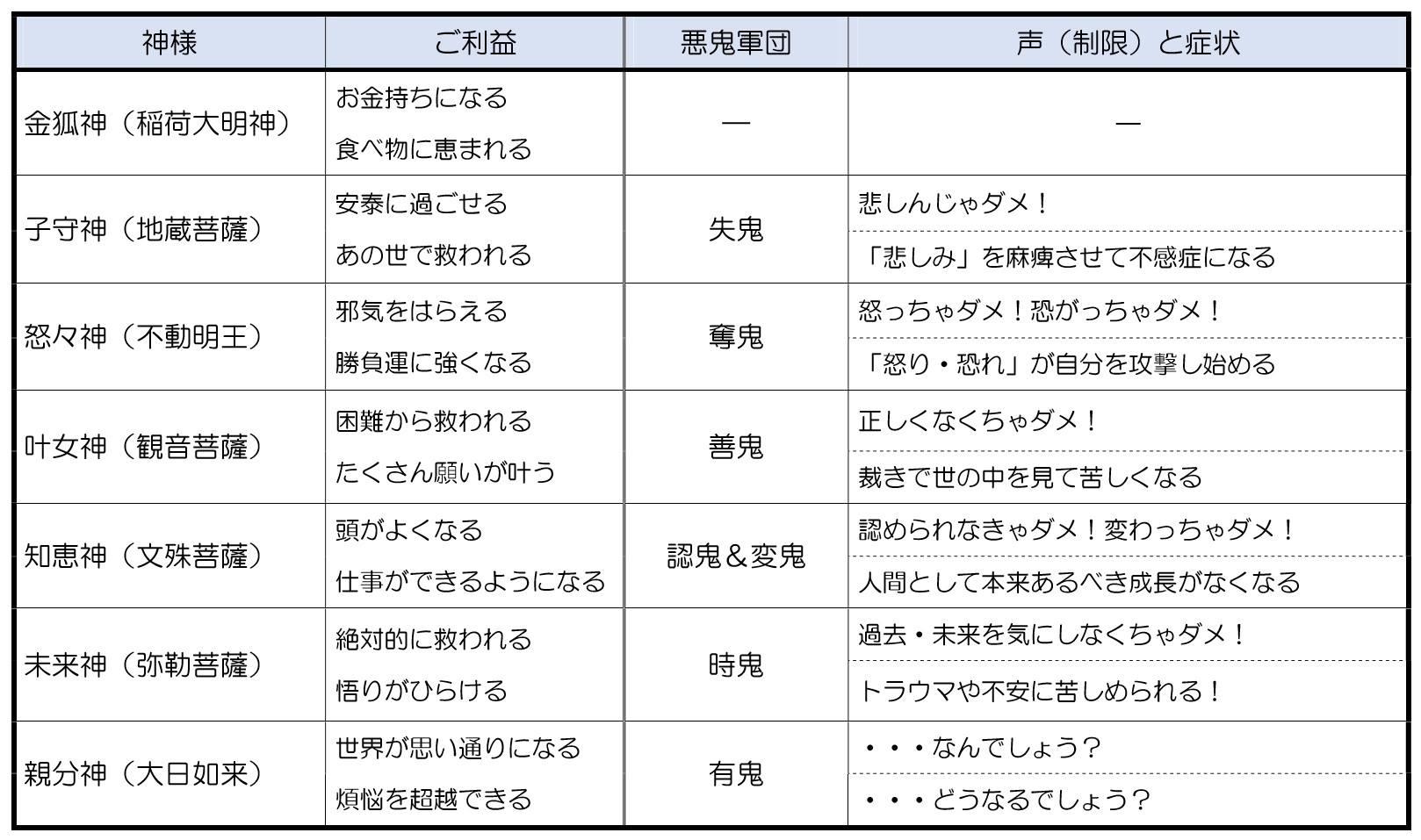 ■1月18日(土)/東京/超意識を活用して、思い通りの人生を掴む7つの方法_b0002156_1954353.jpg