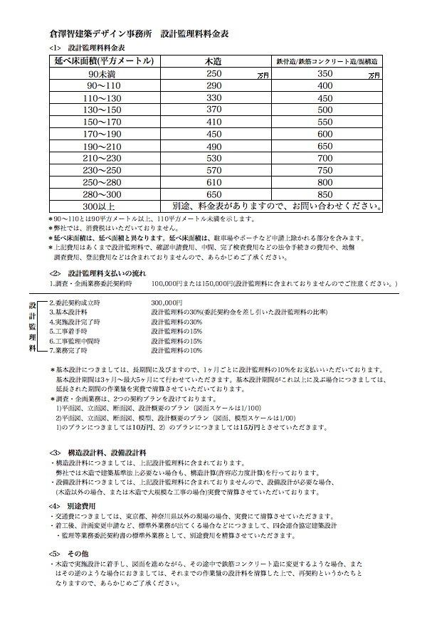 仕事の進め方 / 設計監理料について_b0074416_21175539.jpg